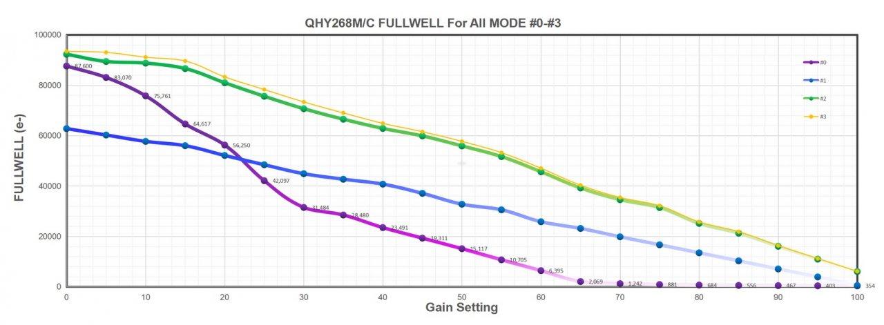 268M_full_well