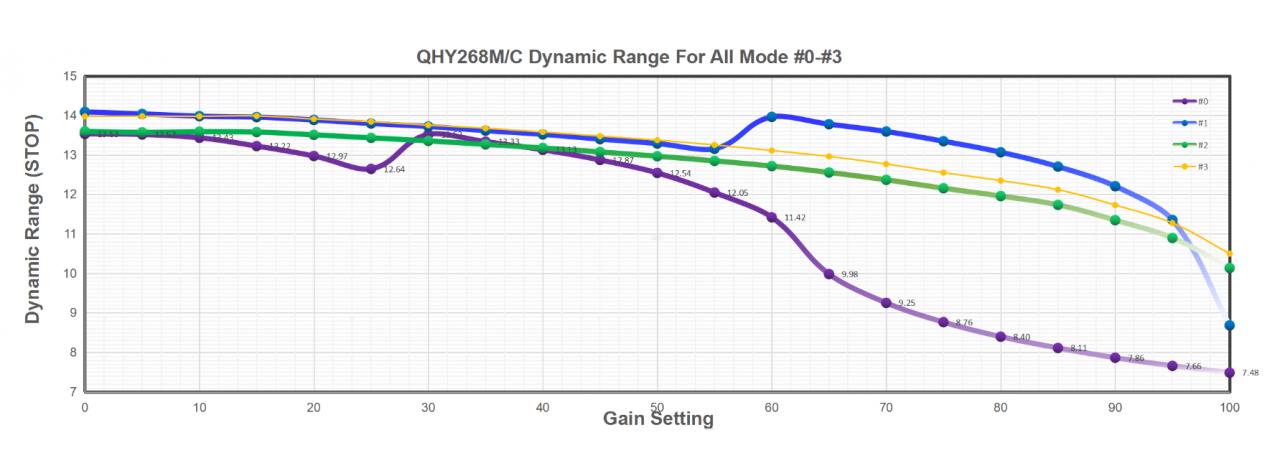268m_dynamic_range